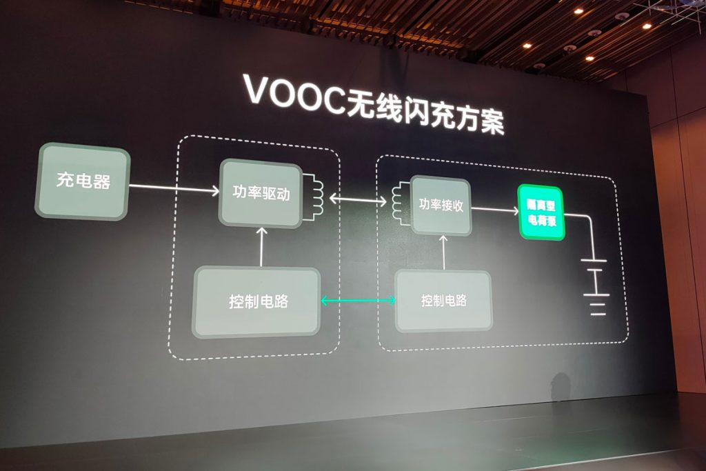 Oppo to be the First Smartphone Company to Adopt GaN Technology-Chargerlab