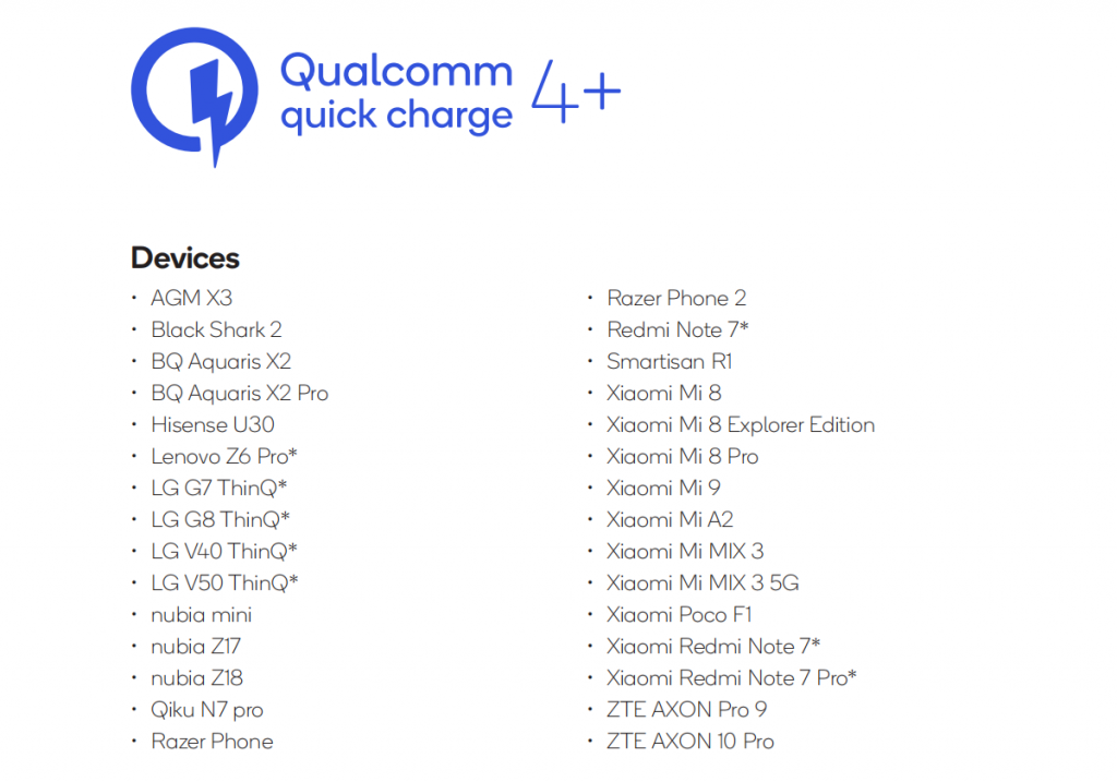 List of Smartphones that Support Qualcomm Quick Charge 4+-Chargerlab
