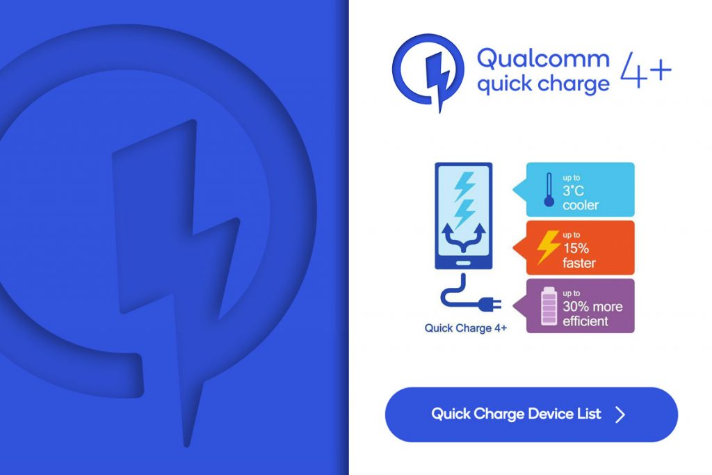 List of Smartphones that Support Qualcomm Quick Charge 4+