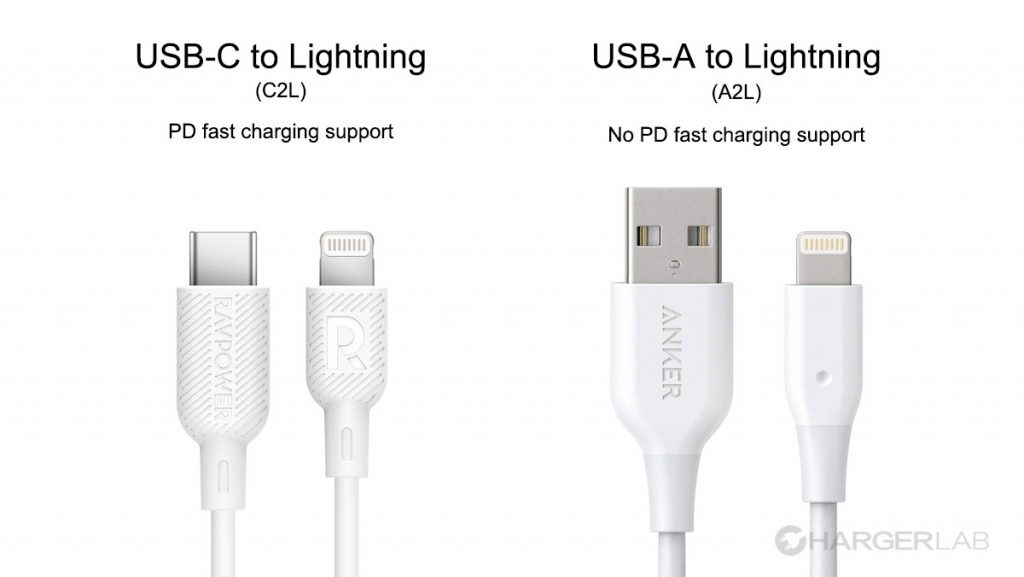 Best Chargers and Cables for iPhone 11 Pro-Chargerlab