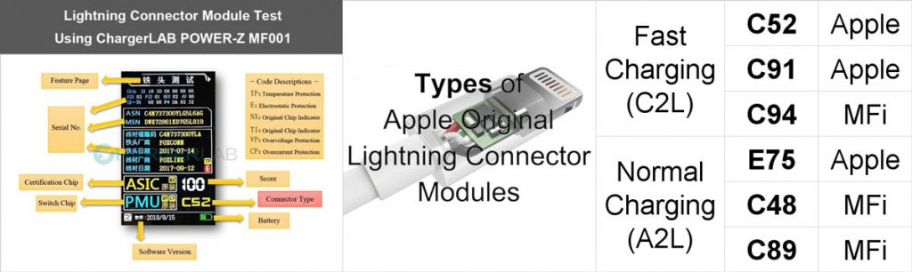 How to Choose the Right Lightning Cable-Chargerlab
