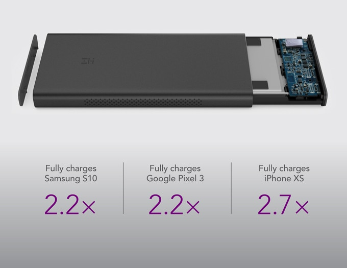 ZMI Launches a USB-C-Only Power Bank on Kickstarter-Chargerlab