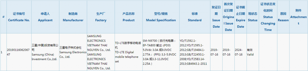 Charging Spec of Samsung Galaxy Note 10 Leaked: 45W Max, 25W In-Box (EP-TA800)-Chargerlab