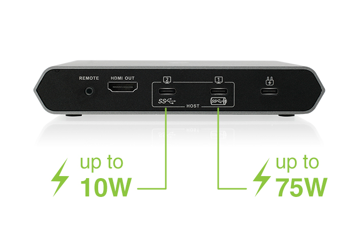 IOGEAR Releases New USB-C KVM Solution-Chargerlab
